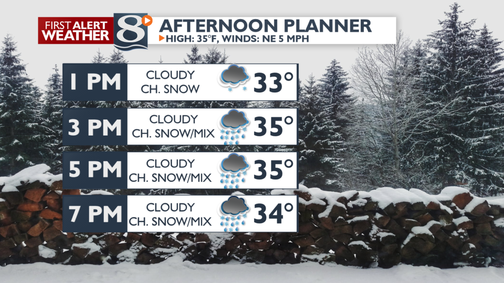 On and off snow/mix still possible this afternoon and evening.