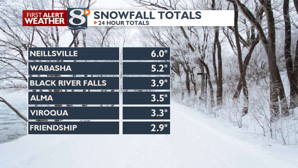 24 hour snowfall totals