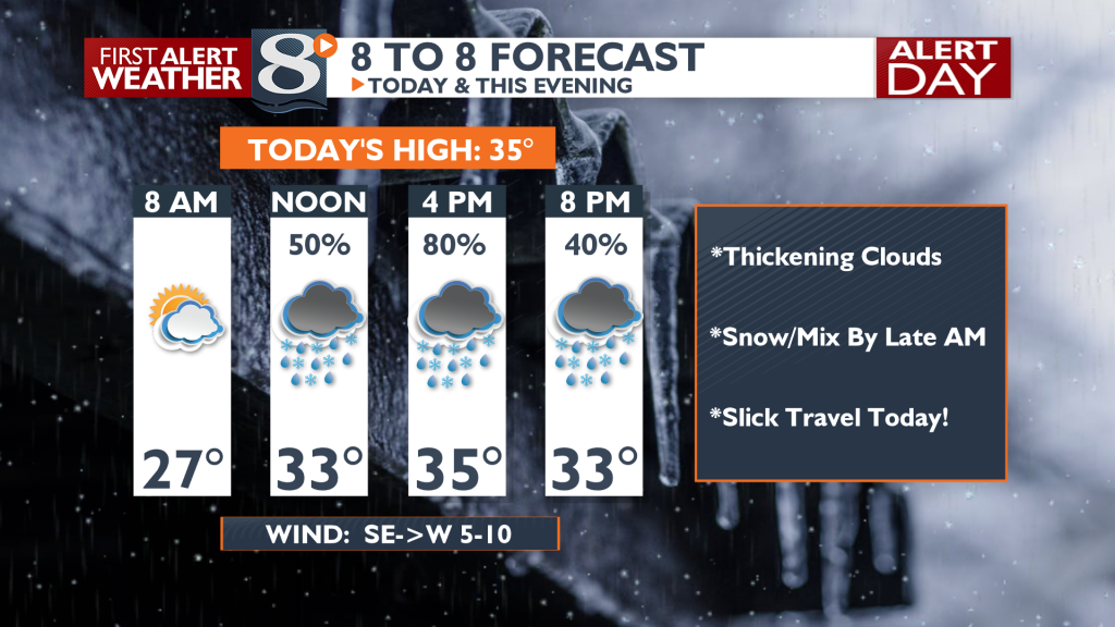 Snow/mix moves in later this morning/early afternoon. Slick travel expected!