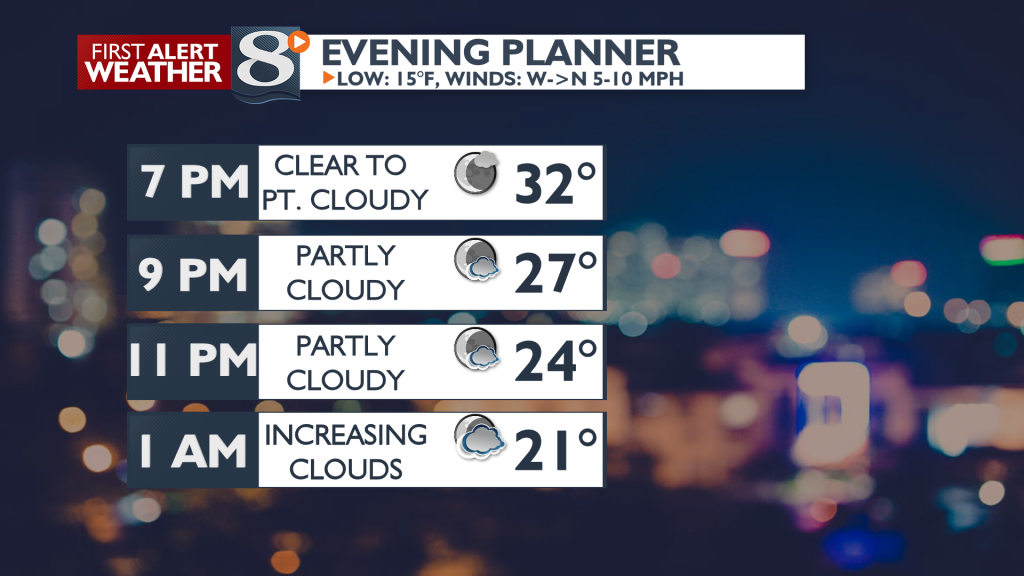 Increasing clouds late tonight