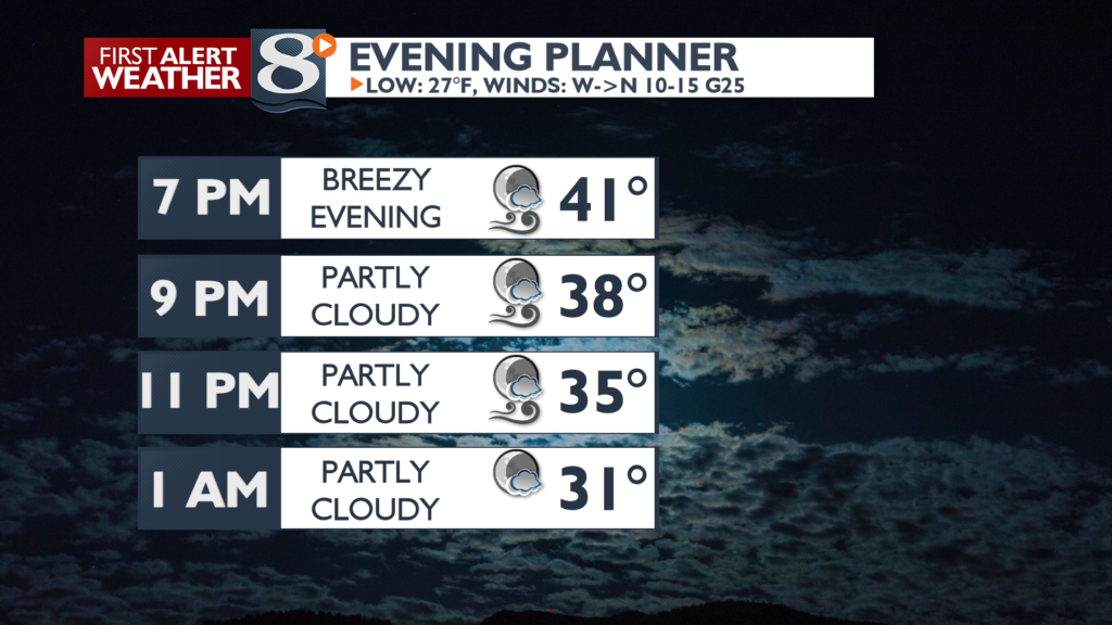 Partly to mostly cloudy and breezy tonight.