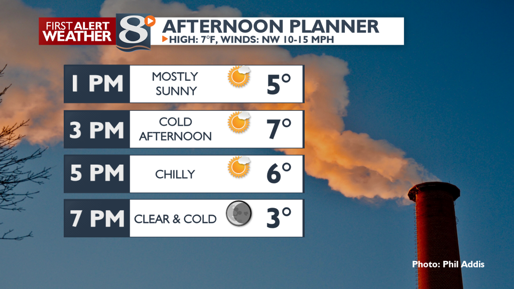 Sunny, but cold this afternoon.