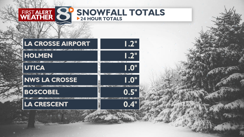 Snowfall totals from Wednesday.