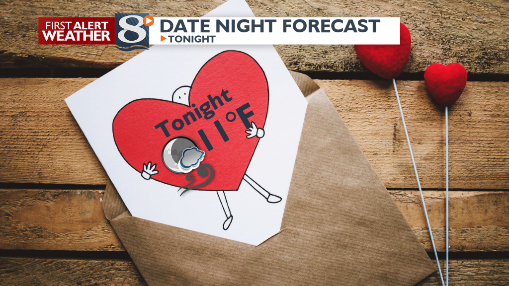 Bundle up if you're headed out to celebrate your Valentine tonight!