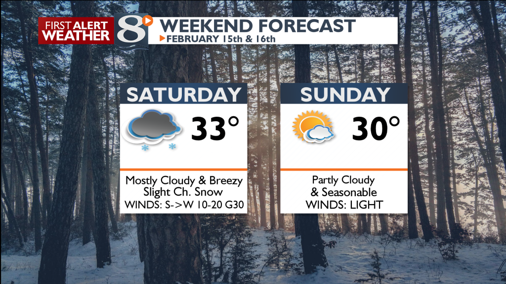 Warmer for the weekend, but a slight chance of snow showers on Saturday.