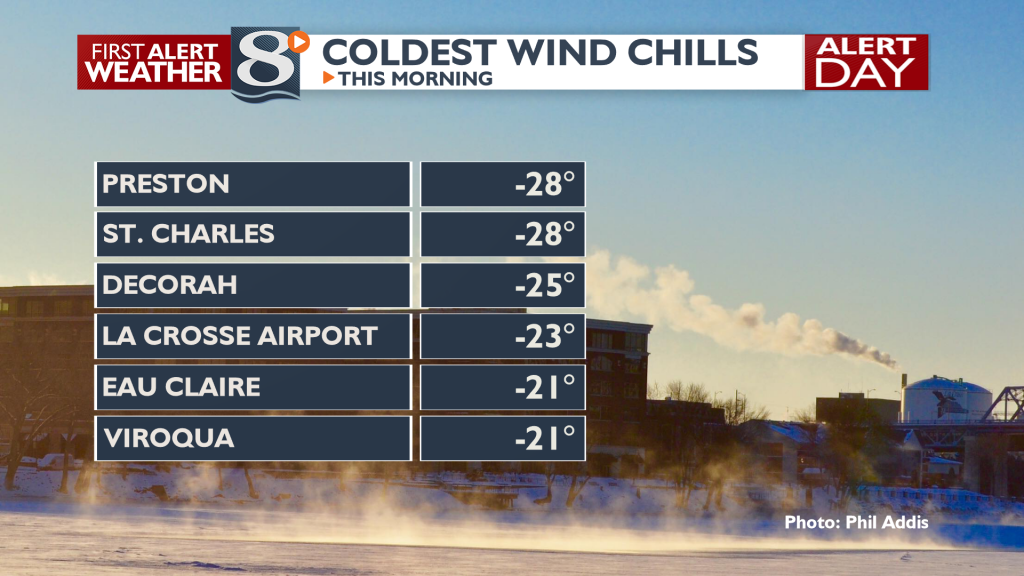 Coldest wind chills recorded this morning.