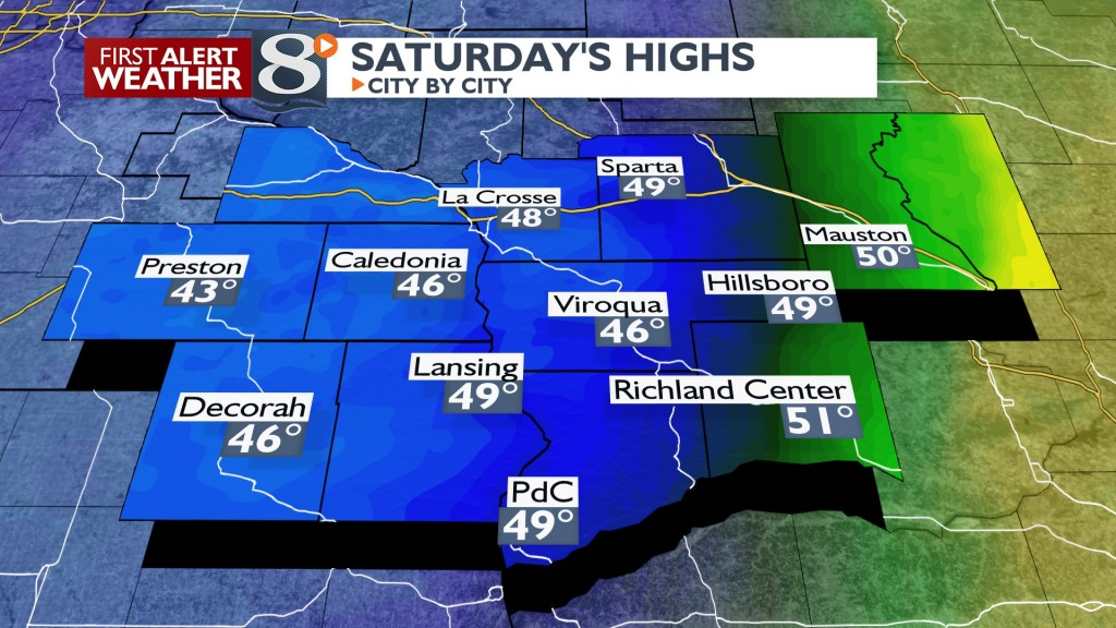 Saturday's Highs South