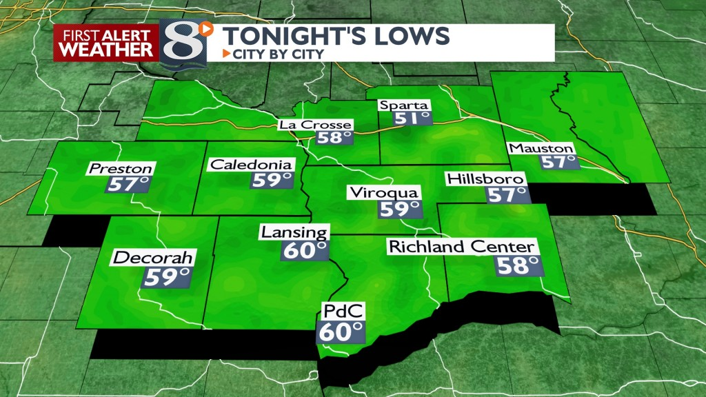 Tonight's Lows South