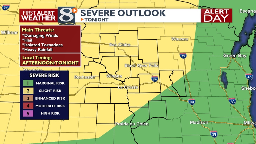 Severe Weather Forecast