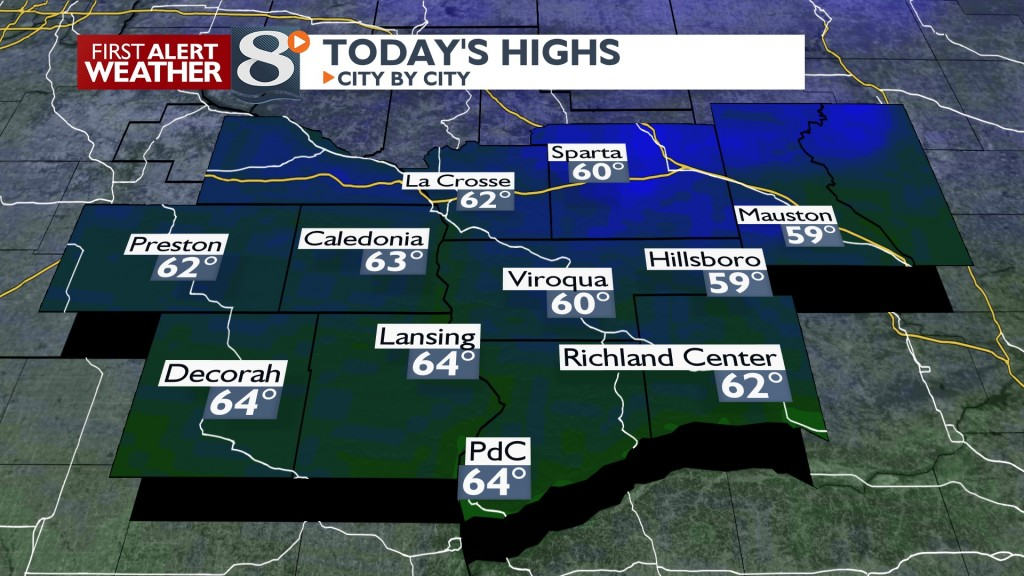 Today's Highs South