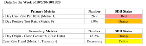 Holmen's latest COVID-19 dashboard numbers.