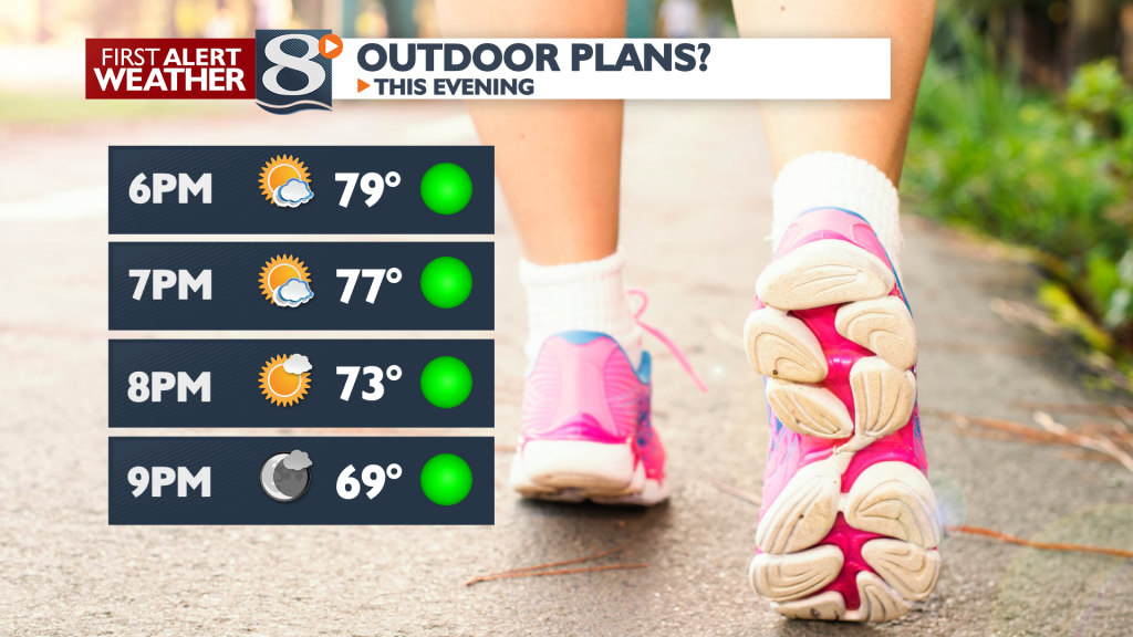 Get Outdoors Forecast Noon